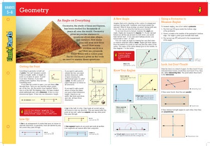Geometry FlashCharts