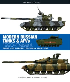 Modern Russian Tanks & AFVs